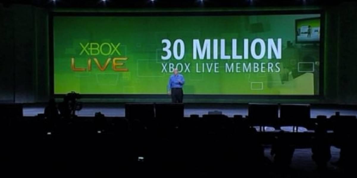 Resumen de la presentación de Microsoft en [CES 2011]