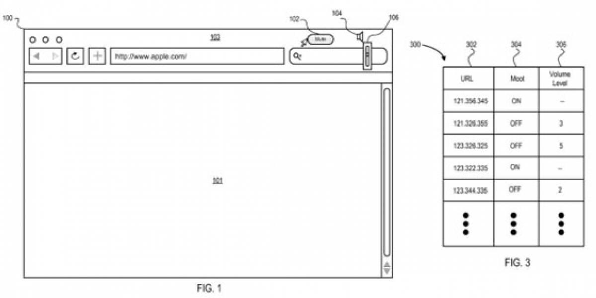 Apple patenta controles de volumen para Safari
