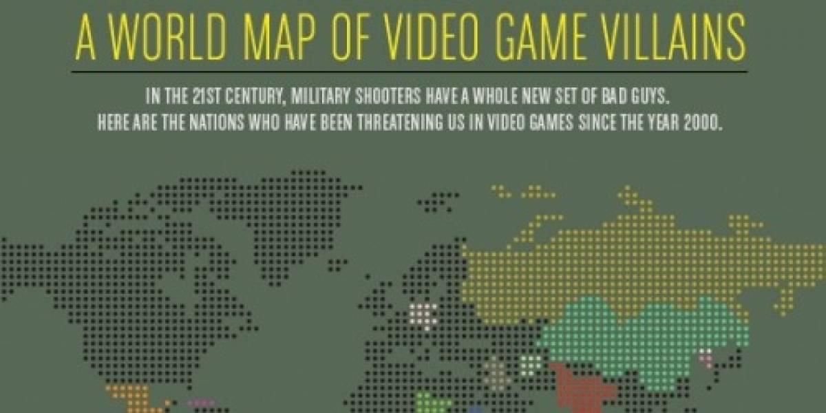 Infografía: países de origen de villanos en videojuegos