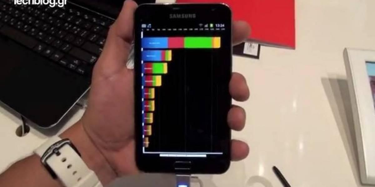 Nuevo Samsung Galaxy Note alcanza gran marca de 3.624 en prueba de rendimiento