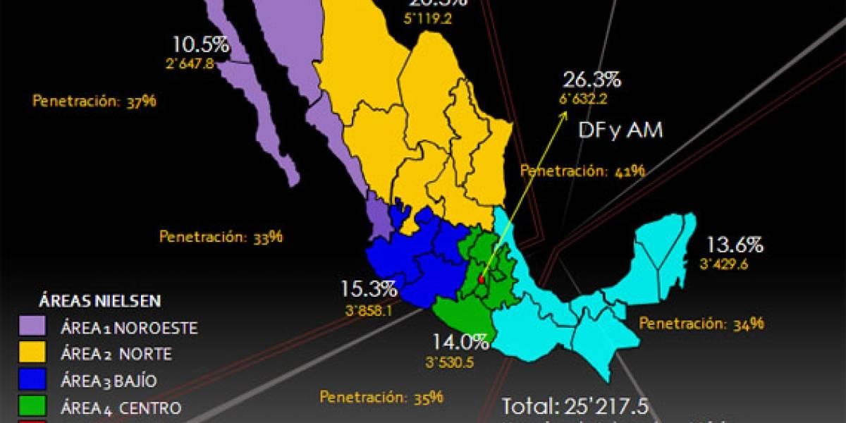 Estudio de la Penetración de Internet en México del IWP