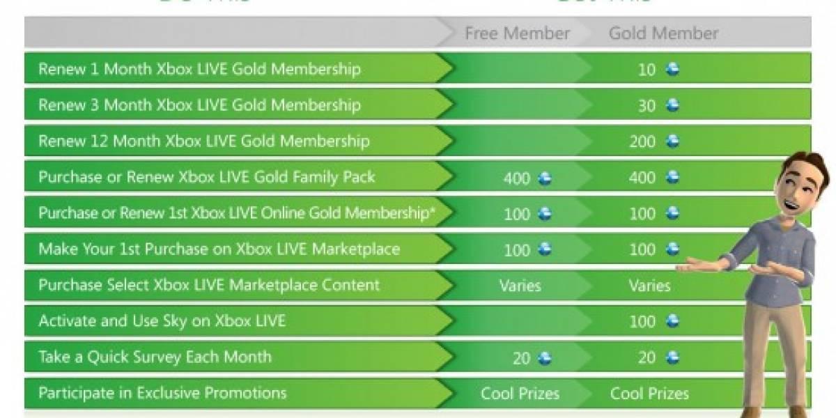 Microsoft lanza el programa de recompensas de Xbox Live