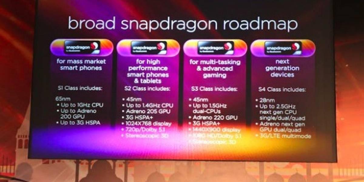 Procesadores para móviles Qualcomm a 2,5GHz llegarán el próximo año