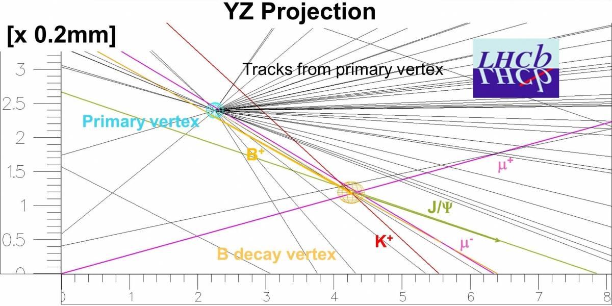 """El LHC descubre un """"beauty quark"""""""