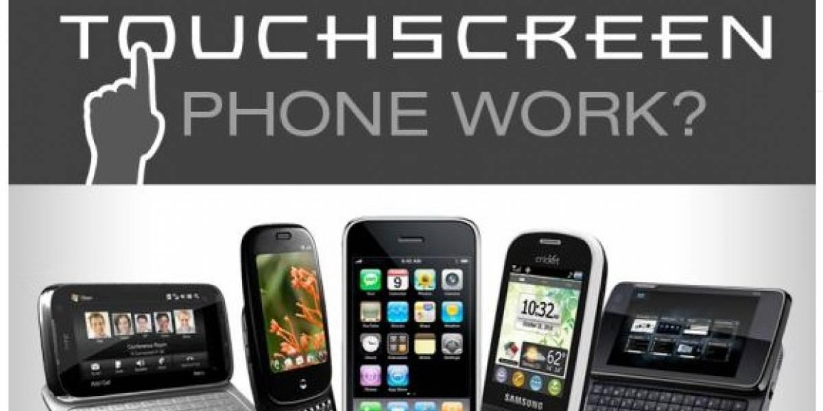 Infografía: ¿Cómo funcionan la pantallas táctiles de los teléfonos celulares?