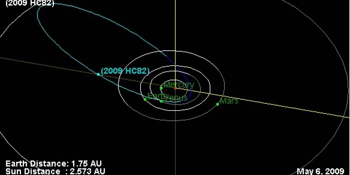 Descubren asteroide que orbita el Sol en sentido contrario