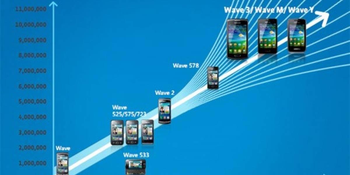 La Familia Wave celebrará 10 millones de unidades comercializadas antes del fin de este año