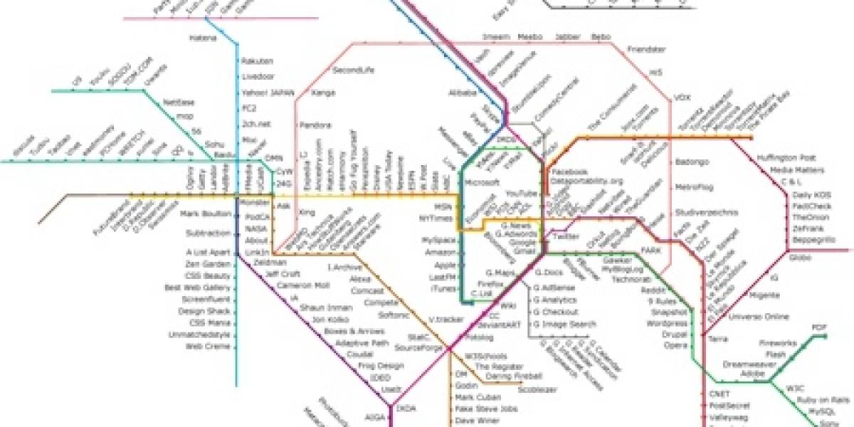 Mapa de Tendencias Web 2008 (Beta)