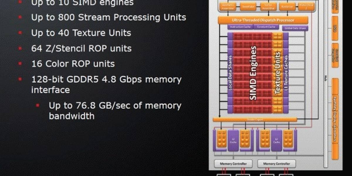 Aparecen detalles de la Radeon HD 5700