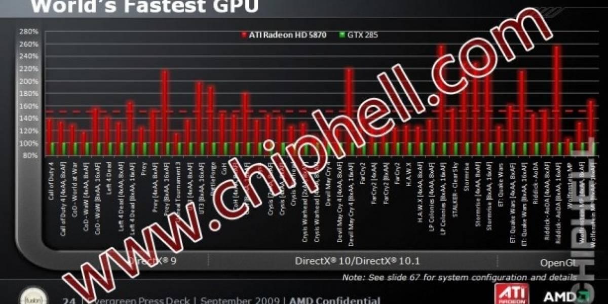 Primeros benchmark para los nuevos modelos de AMD/ATI