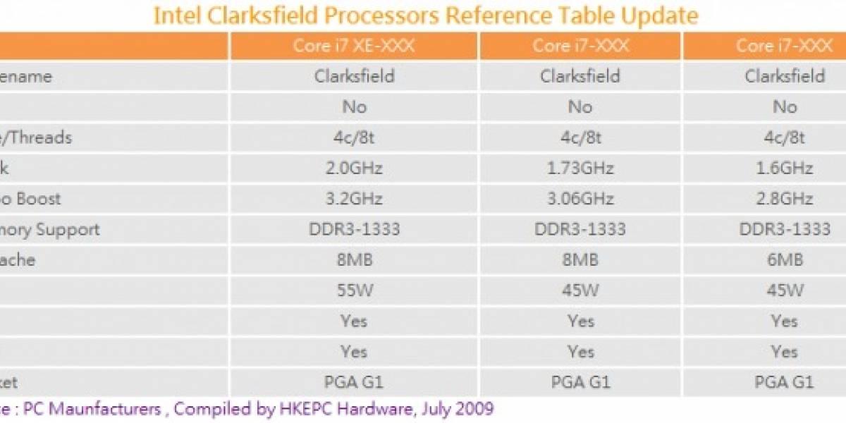 Intel Clarksfield vendrá con bajo TDP y en 4 núcleos