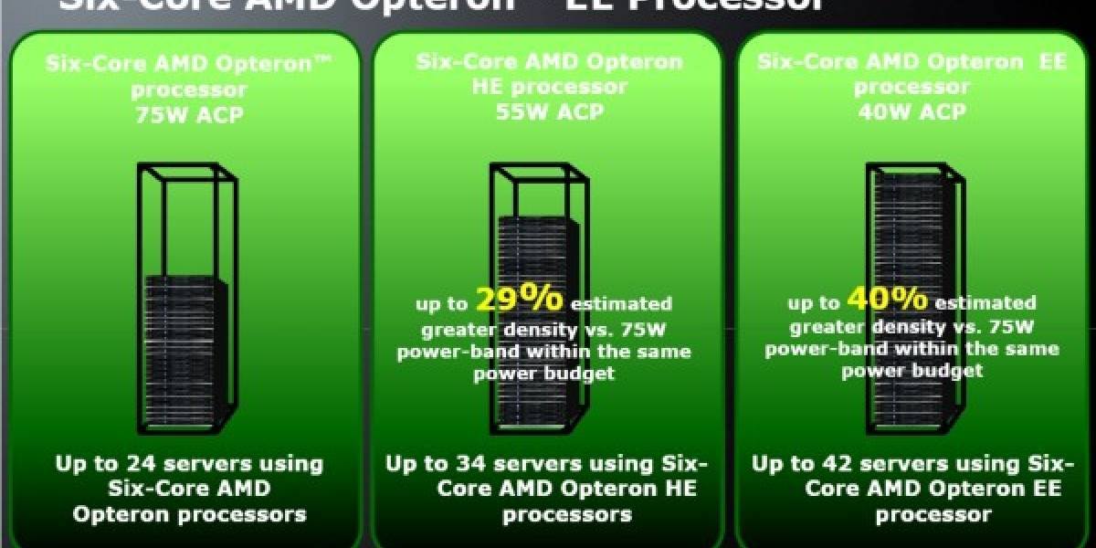 AMD presenta Opteron Six Core EE de 40W