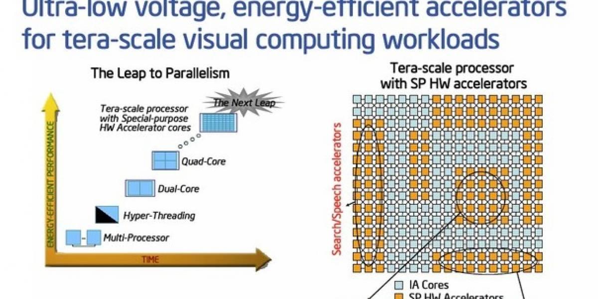 Intel desarrolla chip de bajo consumo para encoding