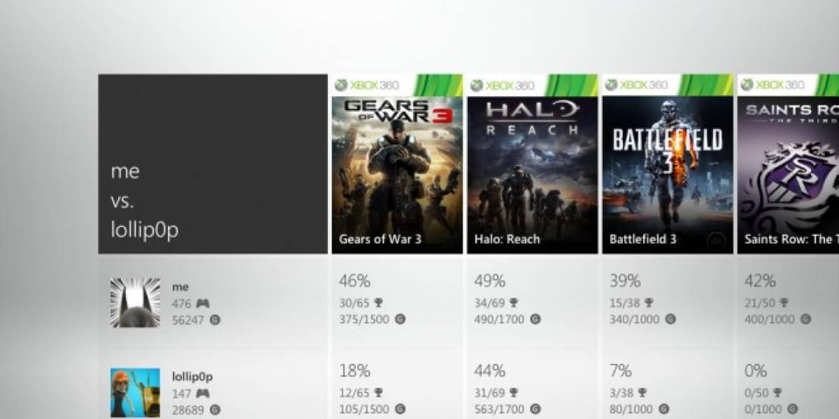 Microsoft lanza aplicación oficial para Xbox Live en iOS, y una mejor para WP7