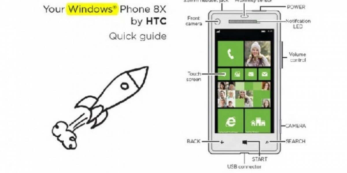 HTC podría llamar 8X a su equipo basado en Windows Phone 8
