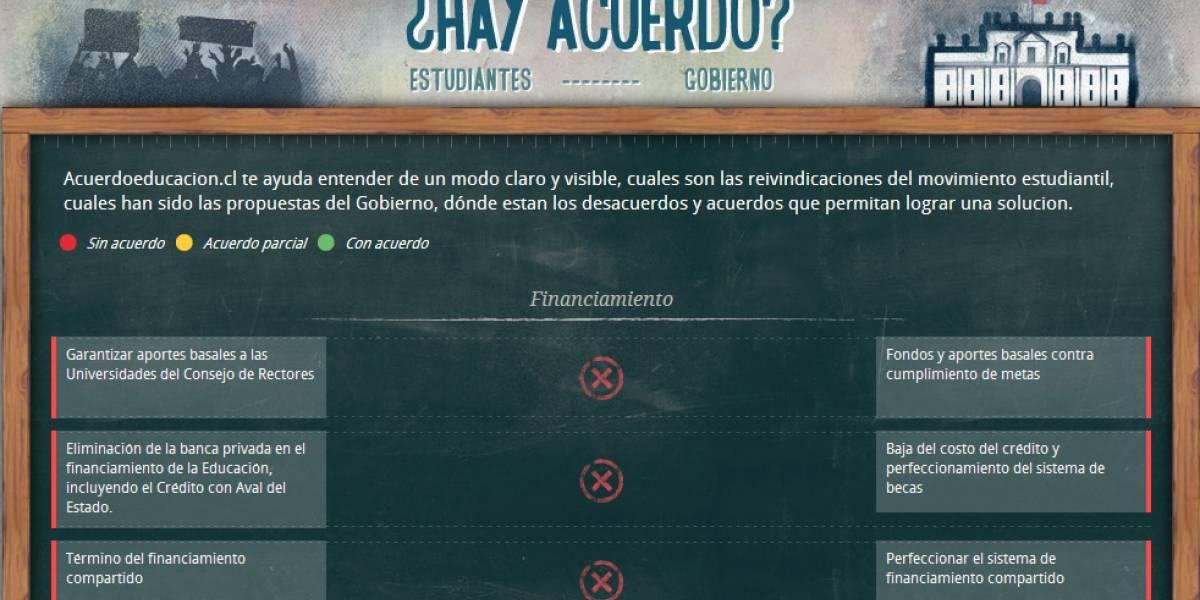 Chile: Acuerdo Educación, un sitio para entender el conflicto educacional