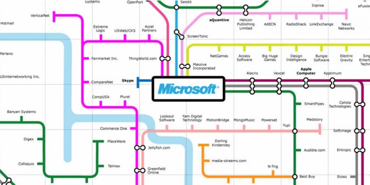 Todas las adquisiciones de Microsoft en una compleja red de metro infográfica