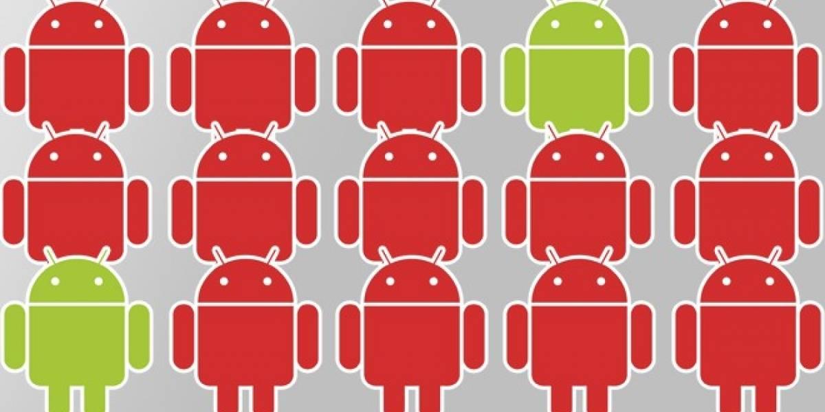 Android Malware Proyect: Un proyecto para reunir información sobre virus y malware para Android