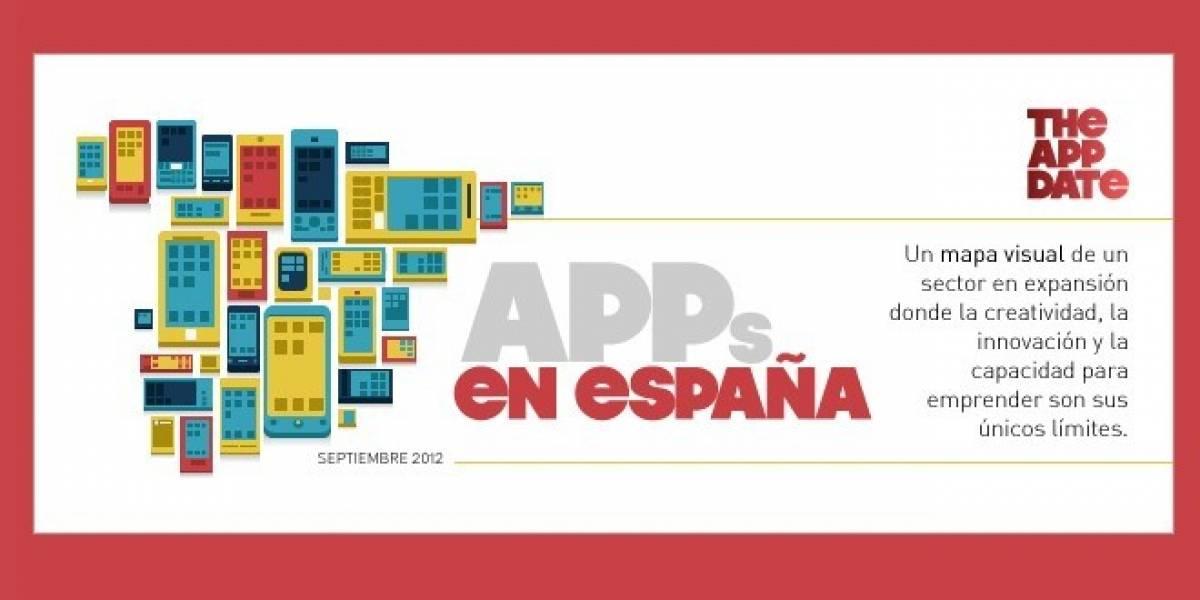 The App Date: En España se descargan 2,7 millones de aplicaciones al día