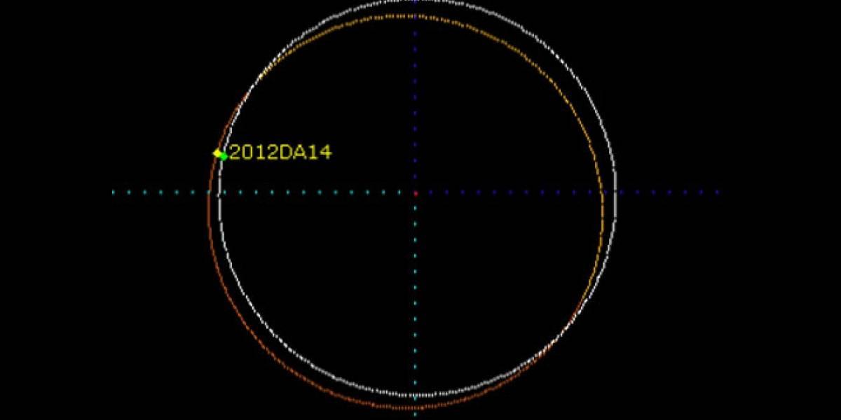 Un asteroide pasará rozando la Tierra en 2013 y podremos verlo con prismáticos