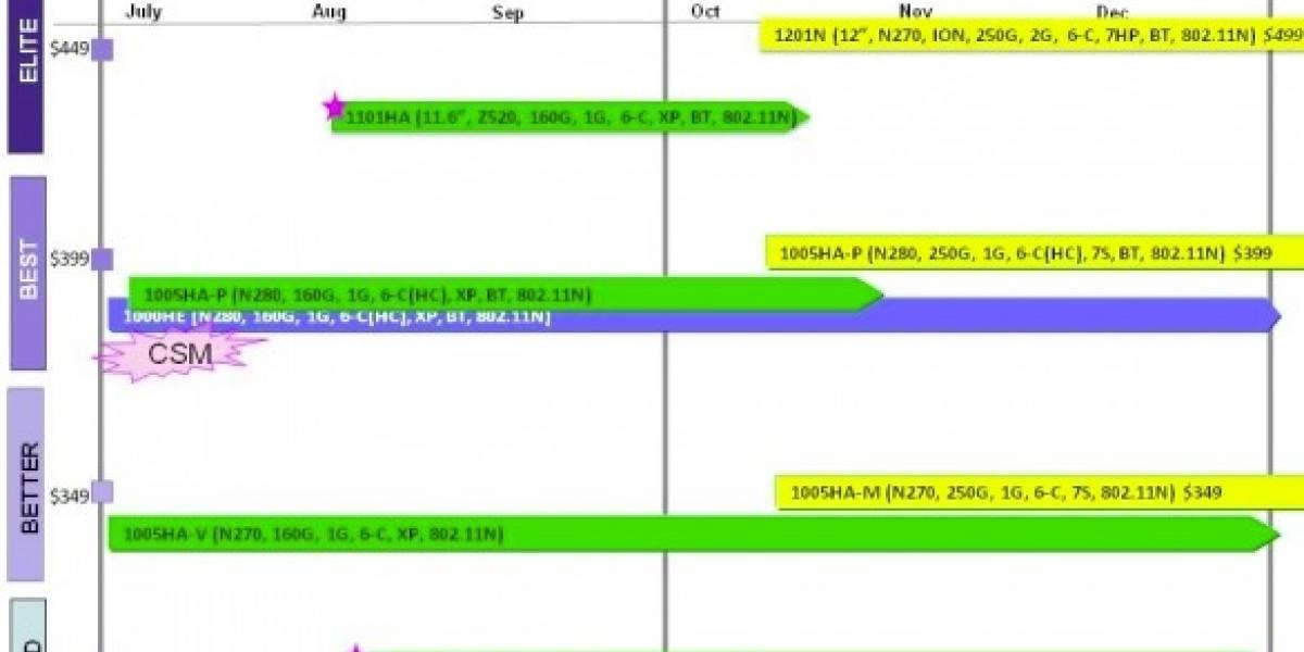 Asus renueva EeePC de la mano de Intel e ION