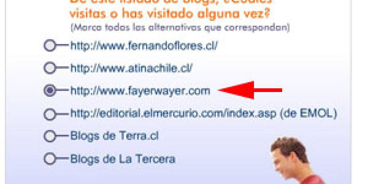Banco de Chile quiere conocer tu blog favorito