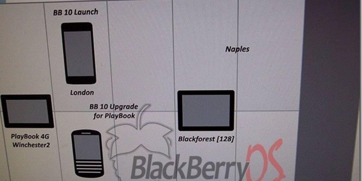 Se filtra roadmap de BlackBerry confirmando planes para nuevos equipos y actualizaciones
