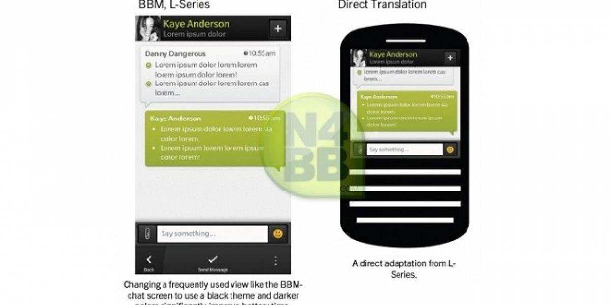 Así se vería BBM en BlackBerry 10