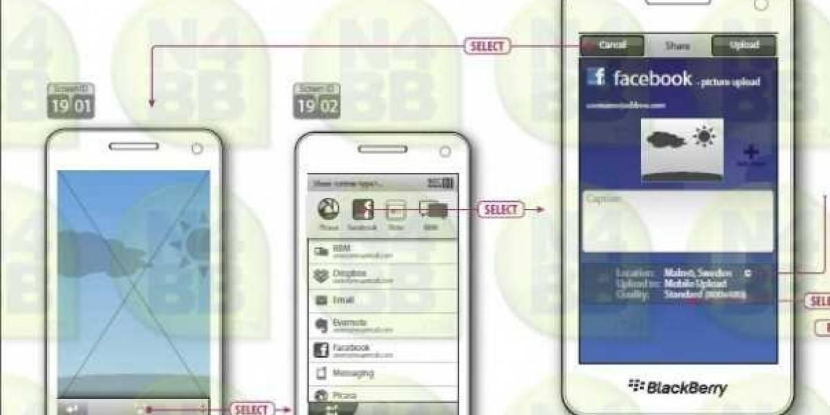 ¿Es esto un prototipo de BlackBerry 10 corriendo una app de Facebook?