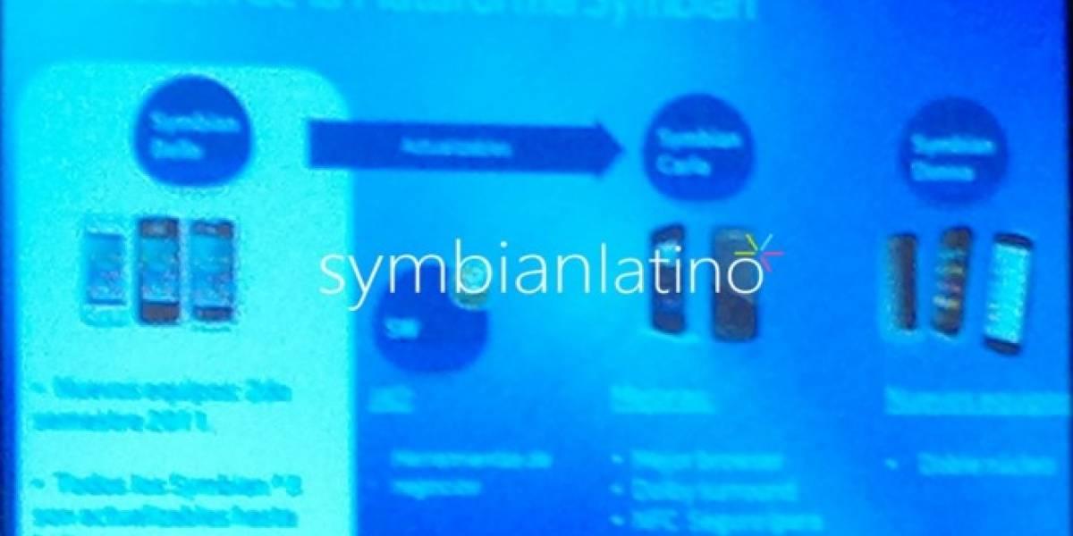 Carla y Donna: Dos nuevas versiones de Symbian