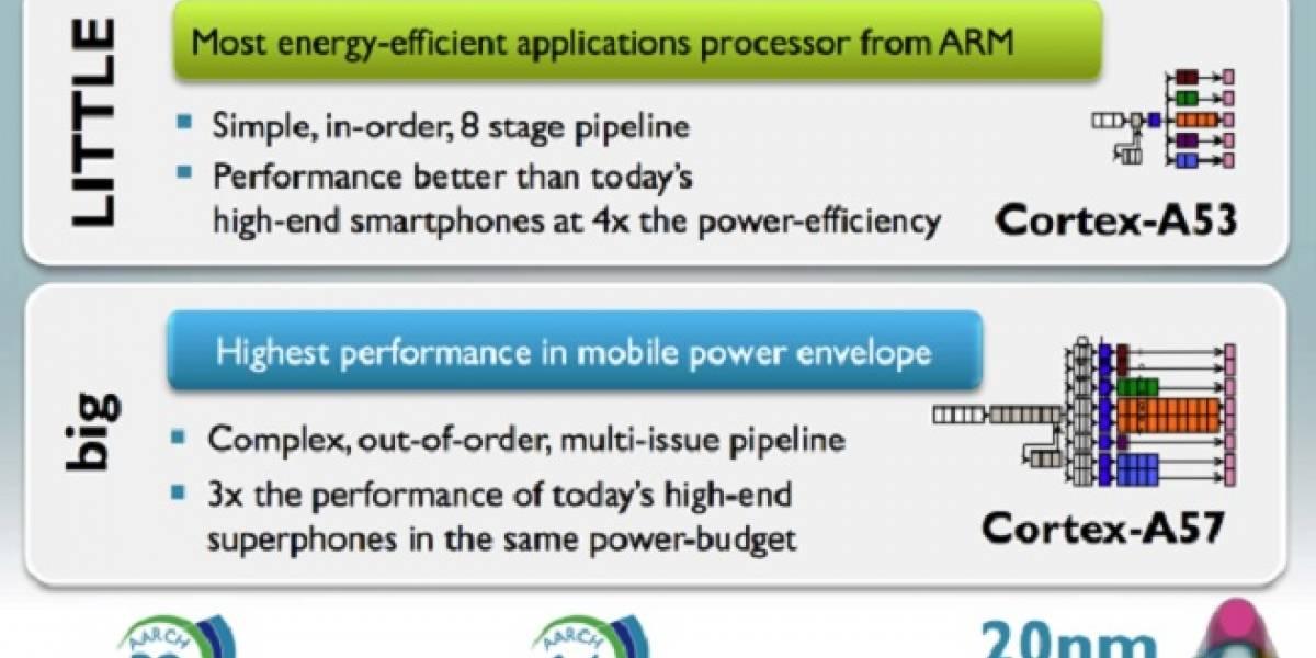 ARM anuncia sus nuevos microprocesadores de 64 bits: Cortex-A50 Series