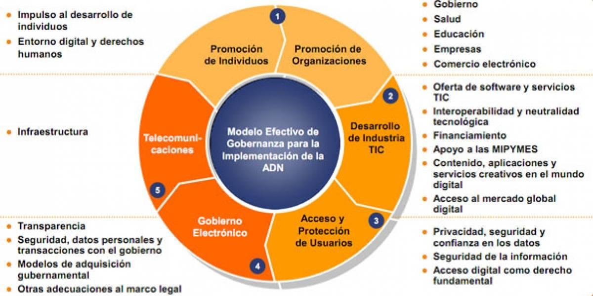 México: Presentan al Ejecutivo 112 recomendaciones para una Agenda Digital