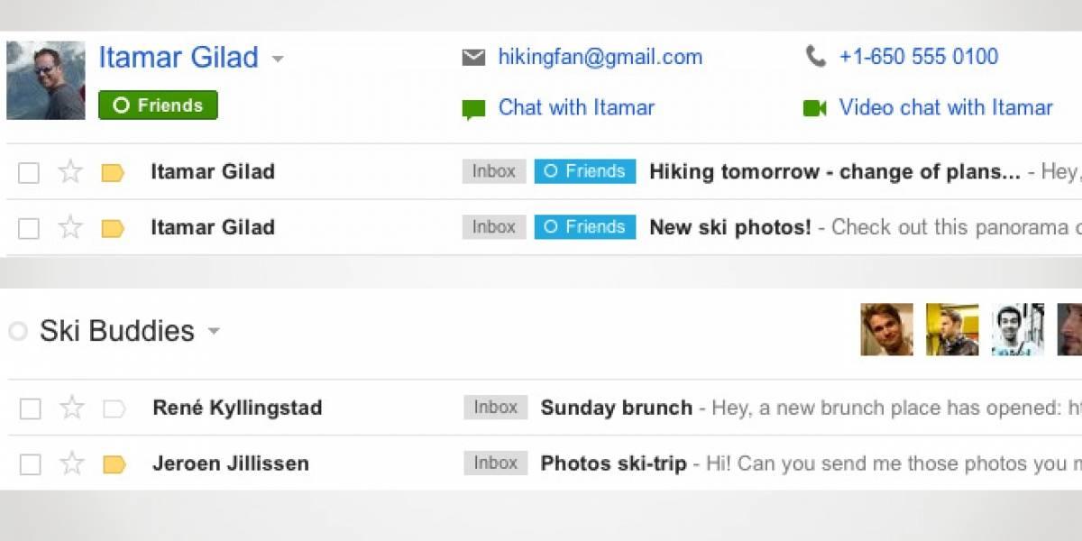 Gmail se integra con Google+ para información de contactos más completa