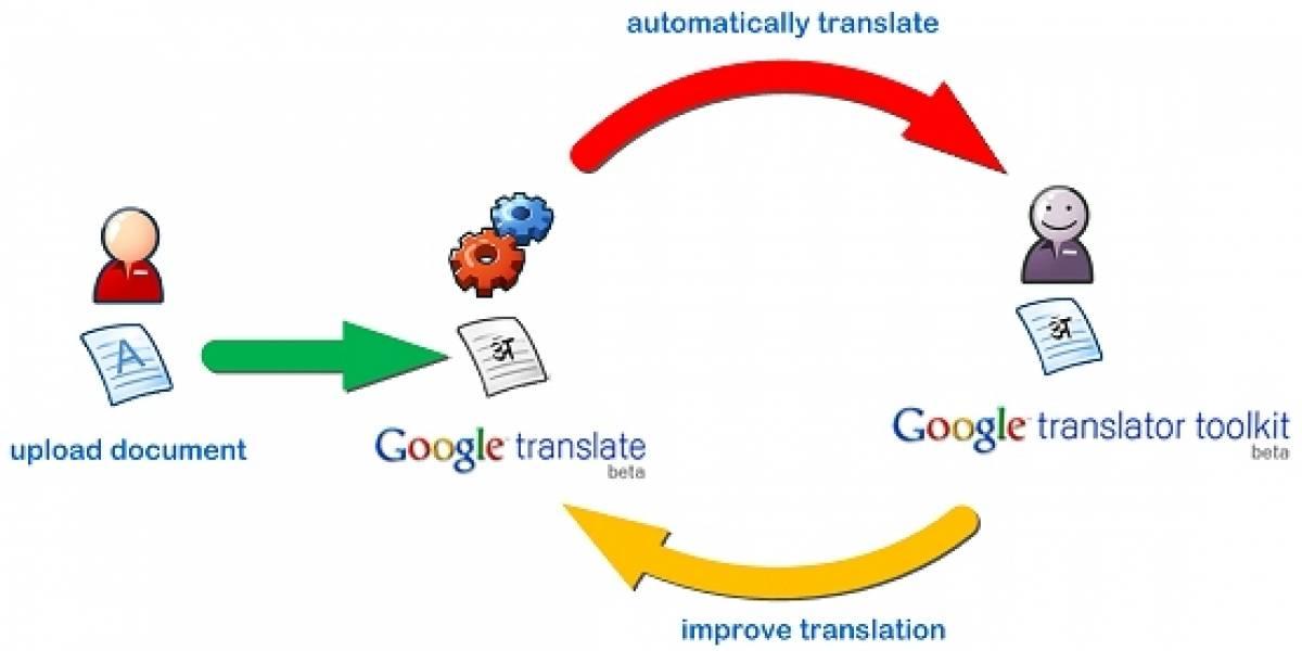 Google lanza herramienta de traducción de documentos