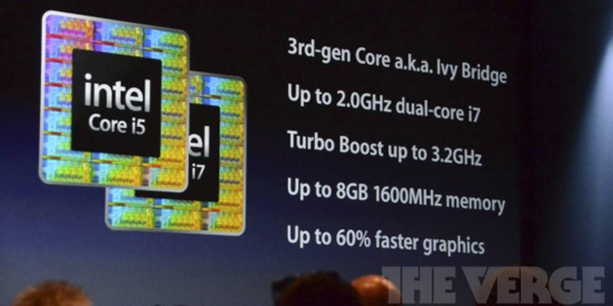 El precio del Intel NUC será de USD$400