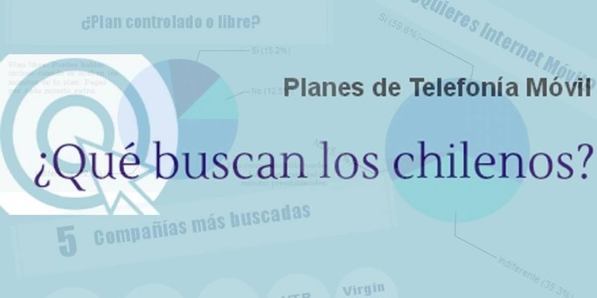Chile: Una infografía de lo que quieren los consumidores de telefonía móvil