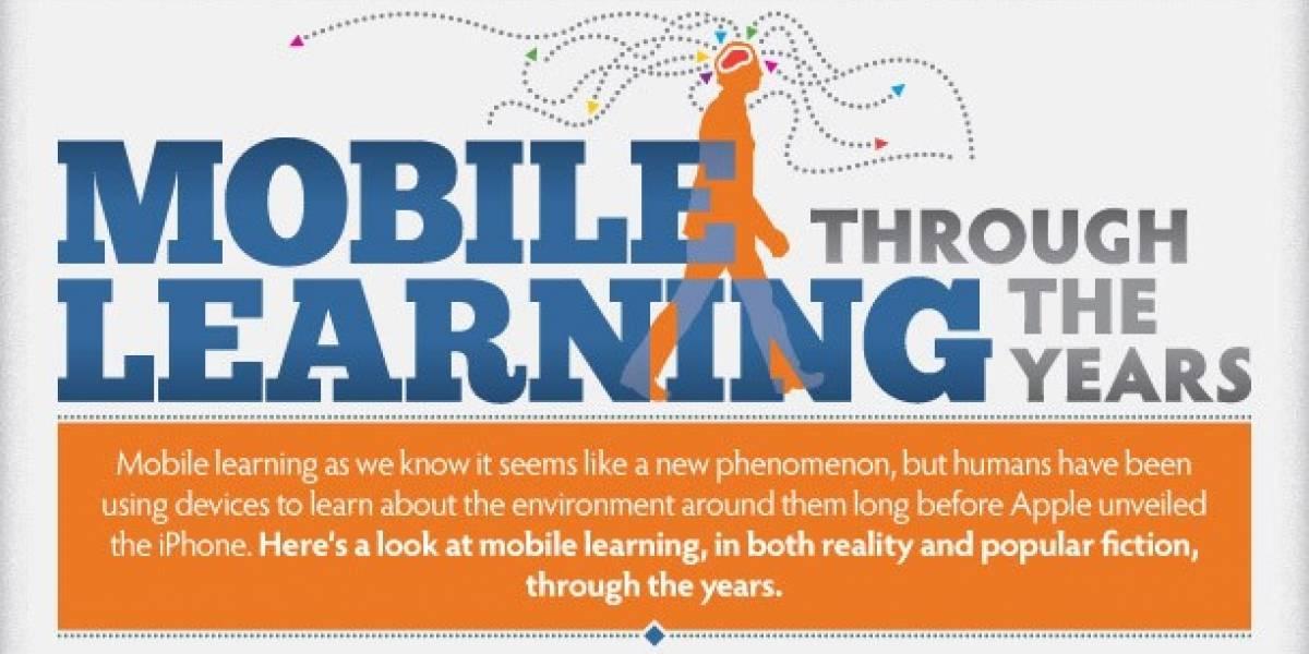 El recorrido de la telefonía móvil hasta nuestros días