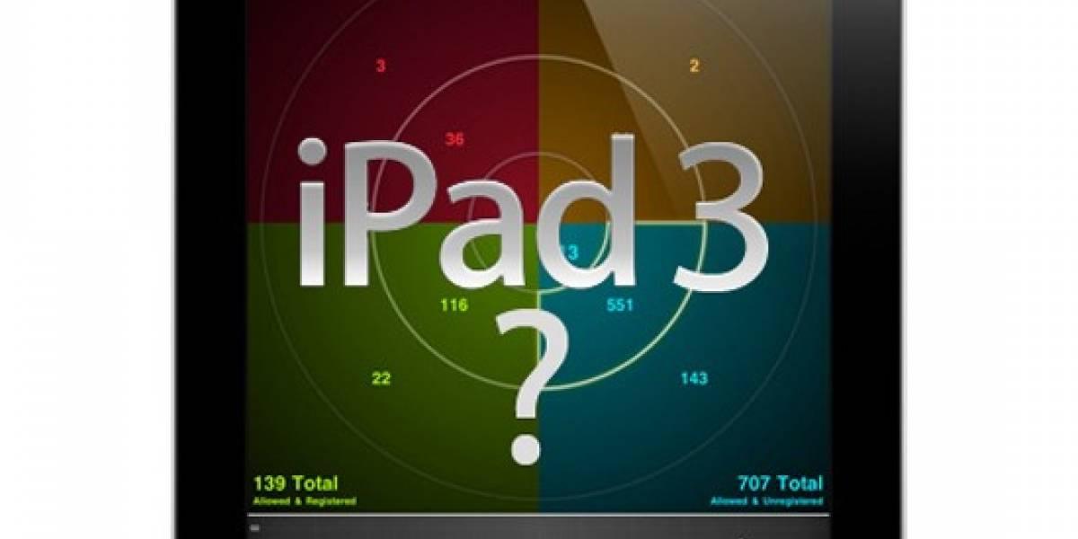 ¿El iPad 3 en Febrero 2012?