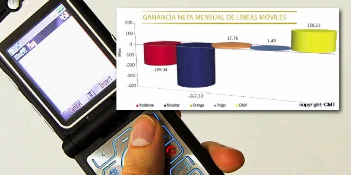 España: Abril, el peor mes del año para la telefonía móvil