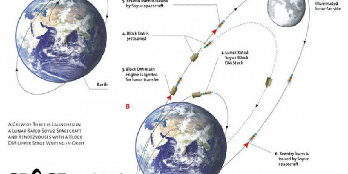 Empresa de turismo espacial ofrece dar una vuelta a la Luna, por US$150 millones