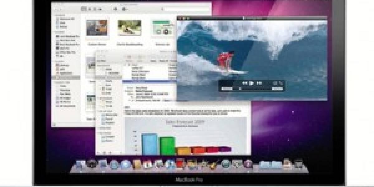 40% de los empleados de Citrix prefirieron Mac