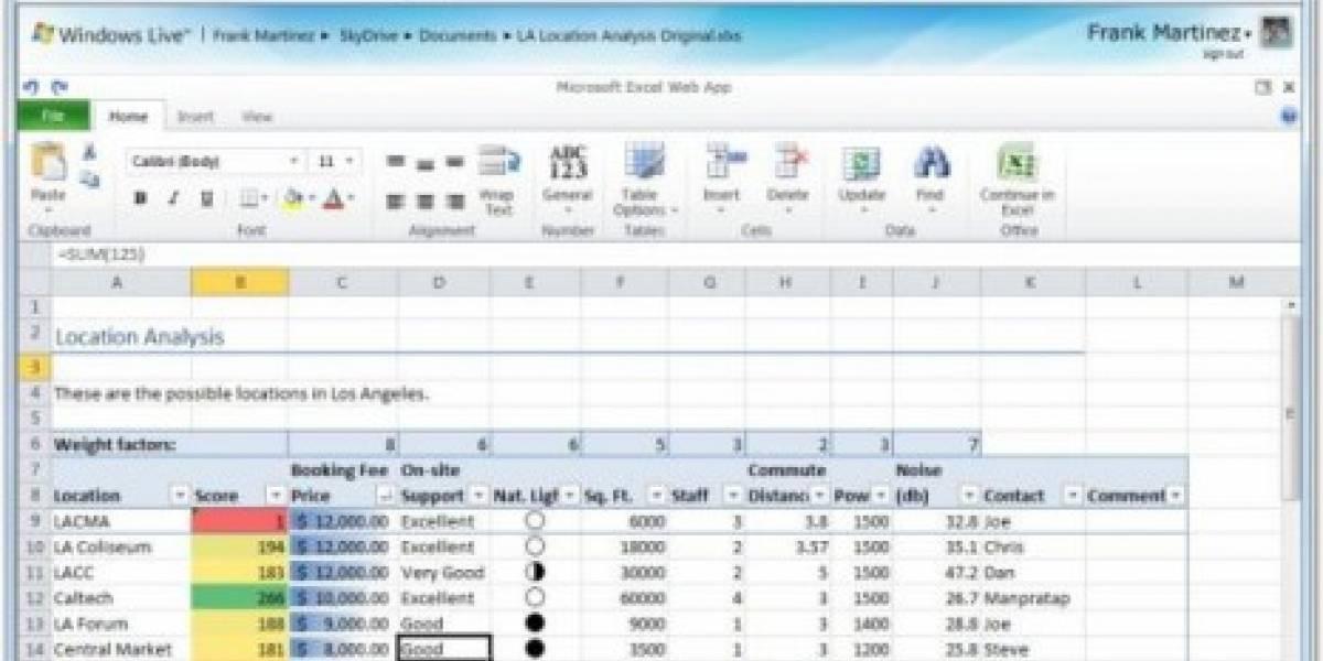 MS Office basado en web inicia sus pruebas