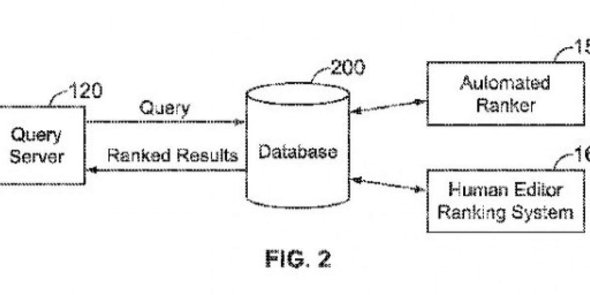 Yahoo recibe patente para búsqueda humana