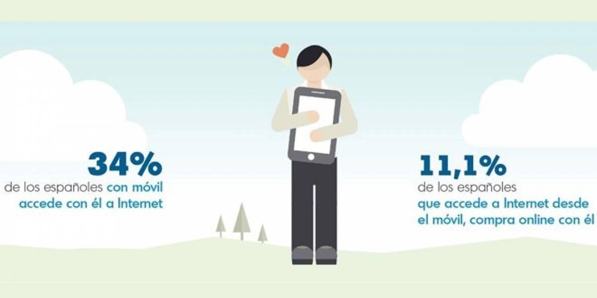 PayPal: Un 11% de los españoles ya paga a través de su móvil