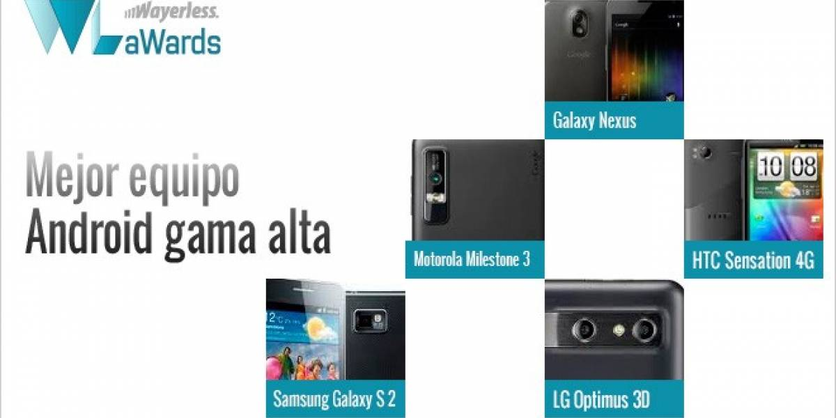 WL aWards 2011: Mejor Teléfono Android Gama Alta
