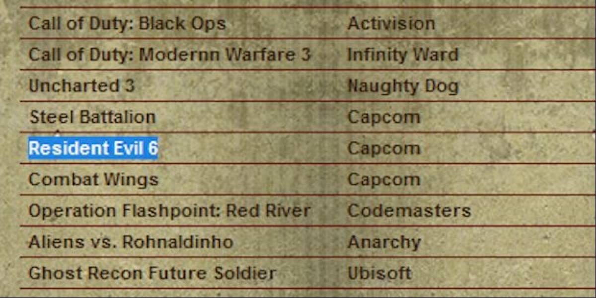 Actor menciona a Resident Evil 6 en su currículo [Actualizado]