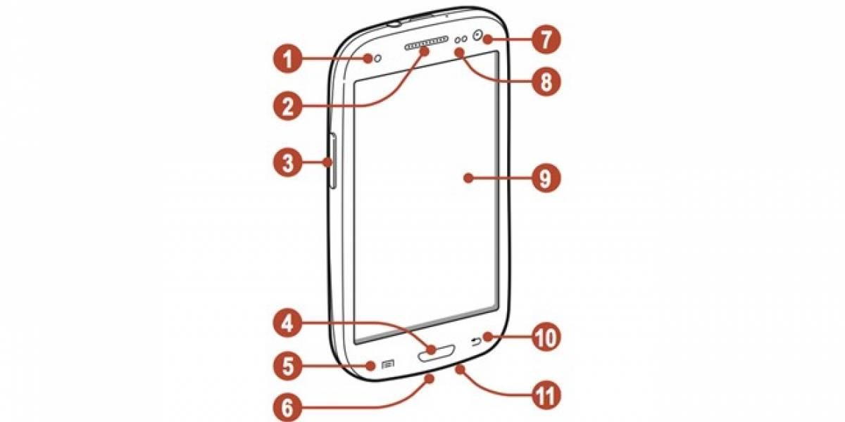 Descárgate el manual completo del Samsung Galaxy S III