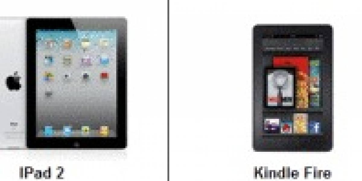 Mano a mano: iPad 2 x Eee Pad Transformer Prime x Kindle Fire x Nook Tablet