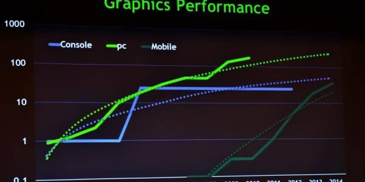 Tegra será más poderoso que una Xbox 360 a fines de 2014
