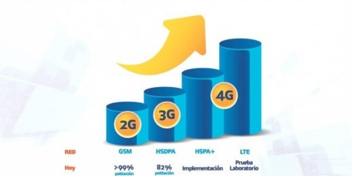 México: Telcel presentó su red LTE en Aldea Digital
